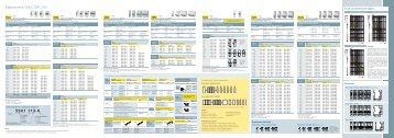 Catálogo Mini Disjuntores - Industry