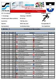 Spielplan Mini Masters 2012 36M - TSV Neu-Ulm