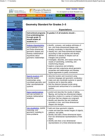 Geometry Standard for Grades 3–5