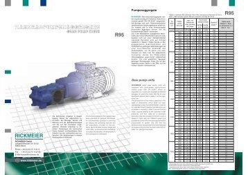 R95 Zahnradpumpenaggregat.cdr - RICKMEIER Pumpentechnologie