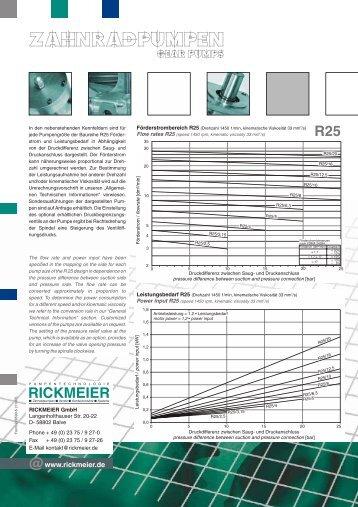 2 SEITER R25.cdr - RICKMEIER Pumpentechnologie
