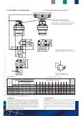 PDF-Datenblatt (520 kB)  - RICKMEIER Pumpentechnologie - Page 4