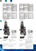 DB9 ventile.cdr - RICKMEIER Pumpentechnologie - Page 6