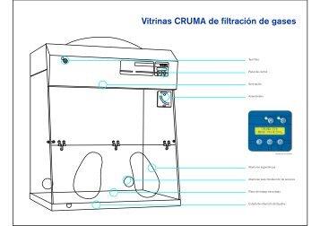 Vitrinas CRUMA de filtración de gases - Sapaco 2000