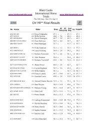 Blair Castle International Horse Trials CH YR** Final Results