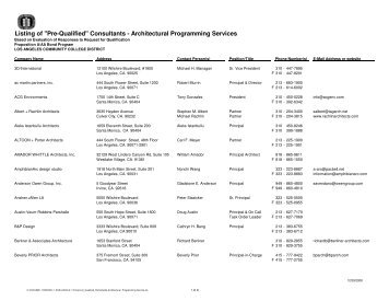 "Listing of ""Pre-Qualified"" Consultants - Architectural - Build-laccd.org"