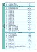Produktübersicht Tierarztbedarf 2012 - Medea - Seite 6