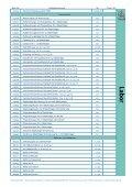 Produktübersicht Tierarztbedarf 2012 - Medea - Seite 7