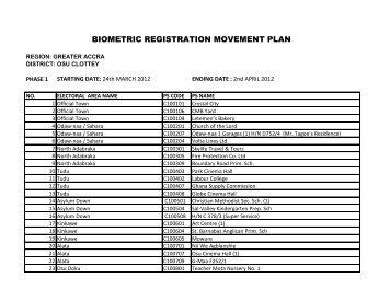 biometric registration movement plan - Electoral Commission of Ghana