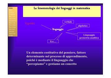 I ruoli dei linguaggi in Matematica