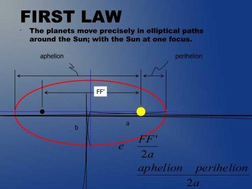 Kepler's Laws - Ann Arbor Earth Science