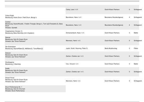 Selbstwahlliste FB Spielmannswesen - BDMV