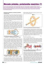 Meranie prietoku, pretečeného množstva (7) - ATP Journal