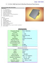 5.1 - 5.9 GHz 18dBi High Gain & Wide Band Directional Panel ...