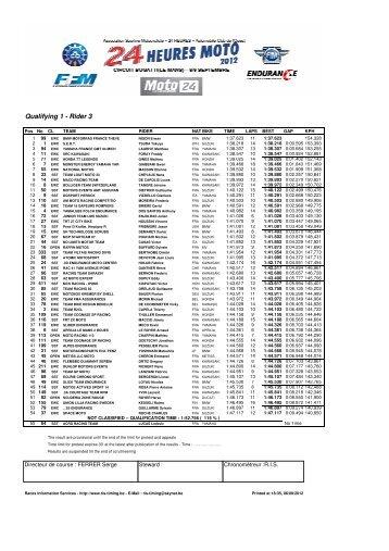 Qualifying Practice 1 Rider 3 - Lemans.org