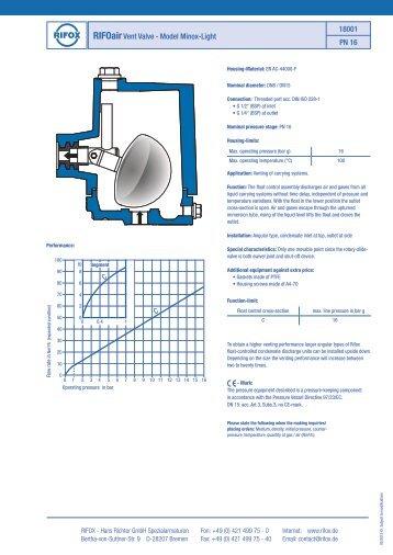 RIFOairVent - Rifox-Hans Richter GmbH