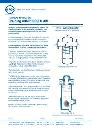 Draining COMPRESSED AIR - Rifox-Hans Richter GmbH