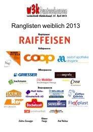 Wahldreikampf in Guntershausen vom 27.04.2013 - LAR Tägerwilen