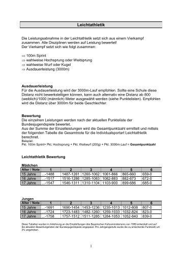 Mittelschule Untermeitingen