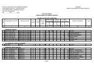 stat de functii cpu 01.06.2009 - Spital Moinesti