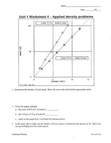 mass mass stoichiometry worksheet abitlikethis. Black Bedroom Furniture Sets. Home Design Ideas