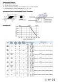 Technische Daten Technical Data - Synergy21 - Page 2