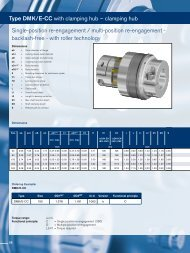 Type DMK/E-CC with clamping hub – clamping hub ... - Ringfeder