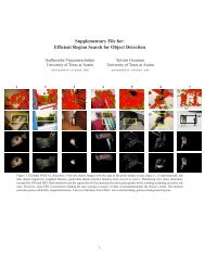 Supplementary File for: Efficient Region Search for Object Detection