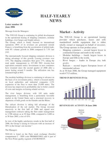 Half-year information at 06/30/2006 - touax group