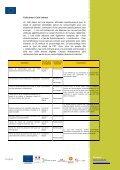 bien gérer son projet européen - Service Europe et recherche - Page 3