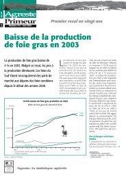 Baisse de la production de foie gras en 2003 - Epsilon