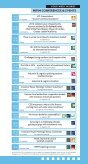 MIPIM PROGRAMMe Of cOnfeRences & events - Page 7