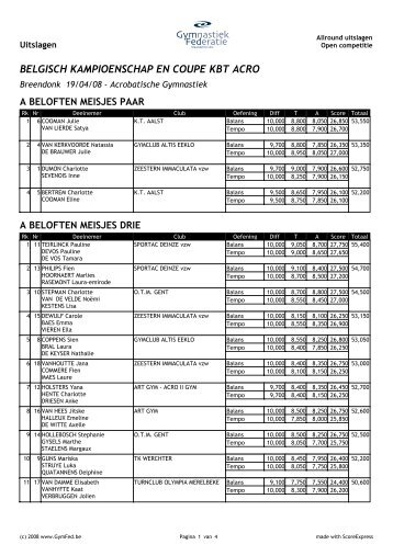 belgisch kampioenschap en coupe kbt acro - Sports Acrobatics Info
