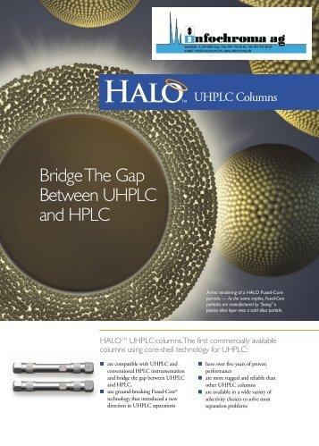 Bridge The Gap Between UHPLC and HPLC