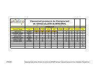 Classement provisoire du Championnat de l'Orléanais ... - Tribal Zine
