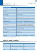 Catálogo Controladores de Temperatura - Industry - Page 5