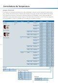Catálogo Controladores de Temperatura - Industry - Page 6