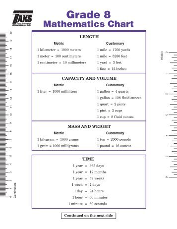 8th Grade Staar Mathematics Chart - 8th grade staar math formula ...