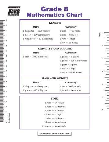 Similiar Middle School Math Assessment Worksheets Keywords