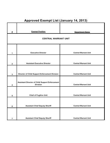 Cook County Court Approved Exempt List
