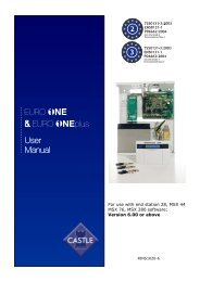 Euro One User Manual - Vigil Security Systems