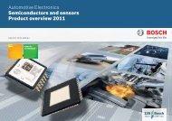 Automotive Electronics Semiconductors and sensors Product ...