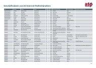 Geschäftsdaten von 63 Internet-Reifenhändlern - Auto Service Praxis