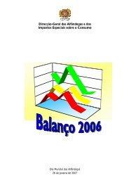 Balanço 2006 do Dia Mundial das Alfândegas