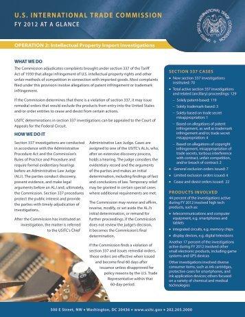 Intellectual Property Import Investigations - USITC