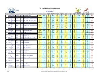 Ranking colmar berg final for Colmar berg piscine