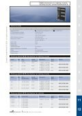 safety and main current switches - Page 7