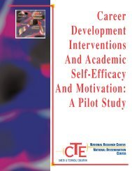 Career Development Interventions And Academic Self-Efficacy And ...