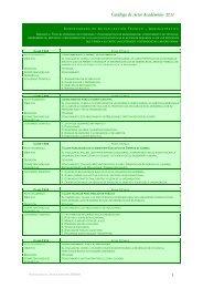 Catálogo de Actos Académicos 2011 - UNAM