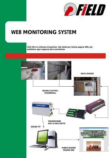 WEB MONITORING SYSTEM.pub - Hystrix